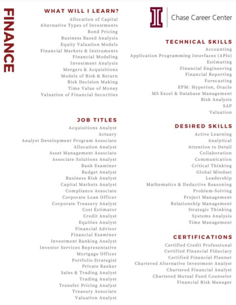 Career Insights for Finance Majors