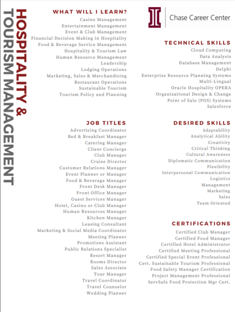 Career Insights for HTM Majors