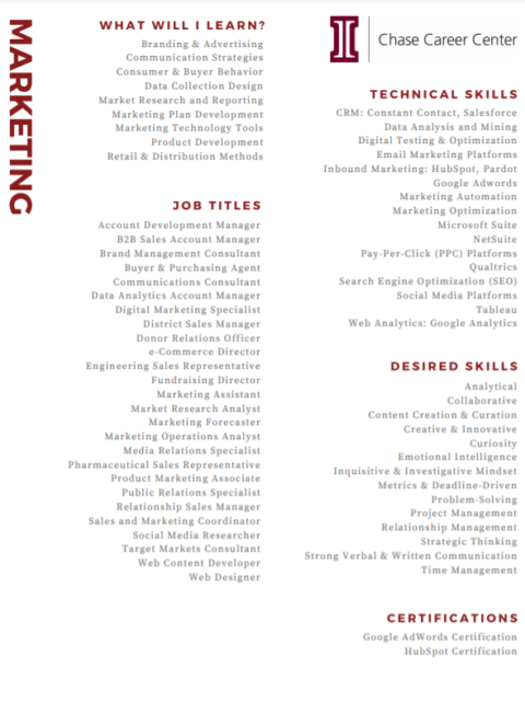Career Insights for Marketing Majors