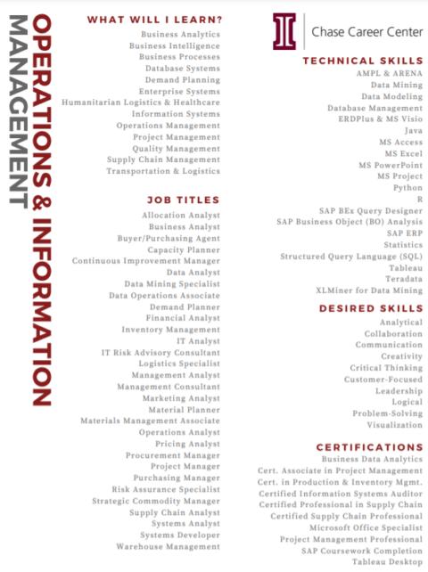 Career Insights for OIM Majors