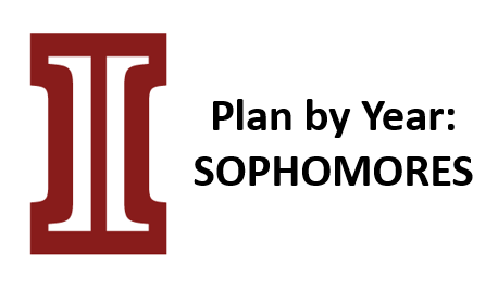 Plan By Year – Sophomores