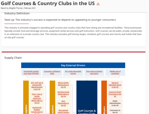 IBIS World – Golf Courses & Country Clubs Report